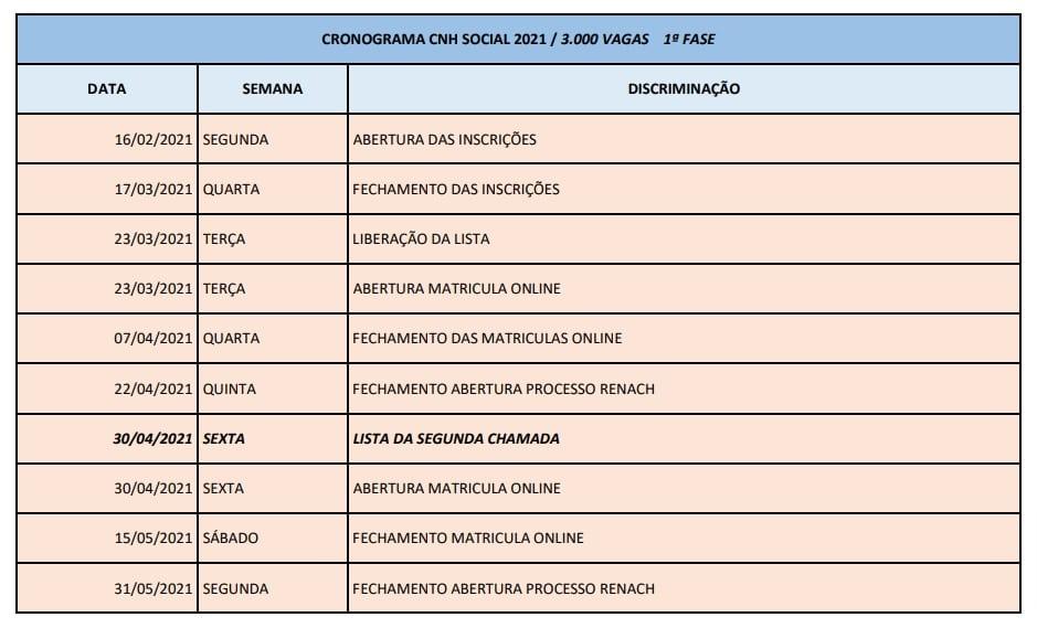 Cronograma da CNH Social Goiás 2021